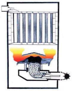 Schéma automatického  kotle